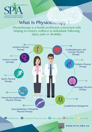 Physiotherapy Homecare & Rehabilitation Nationwide   Health & Beauty CVs for sale in Abuja (FCT) State, Garki 2